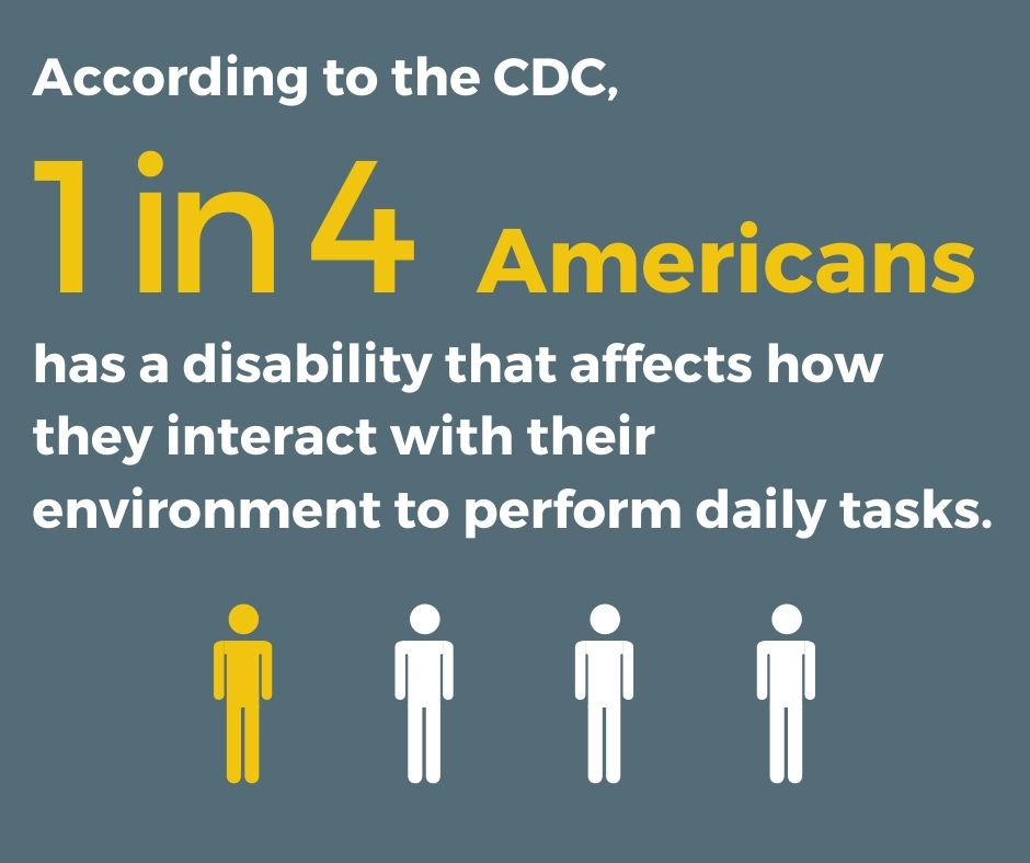 1 in 4 Americans has a disabilty that affects how they interact with their environment to perform daily tasks