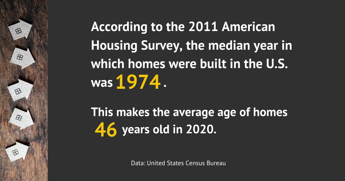 Image depicting the quote that states the average age of a home is 46 years old.